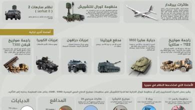 صورة الأسلحة التي استخدمتها تركيا في عملية درع الربيع بسوريا