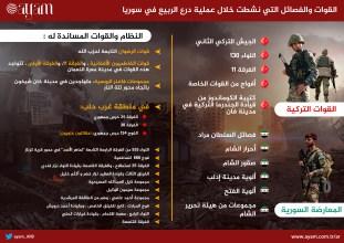 صورة القوات والفصائل التي نشطت خلال عملية درع الربيع في سوريا