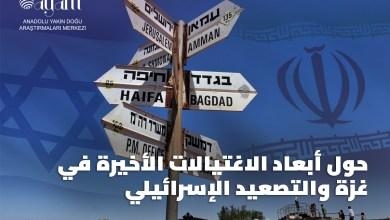 صورة حول أبعاد الاغتيالات الأخيرة في غزة والتصعيد الإسرائيلي