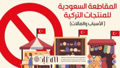 صورة المقاطعة السعودية للمنتجات التركية ( الأسباب والمآلات)