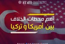 صورة إنفوجرافيك | أهم محطات الخلاف بين تركيا وأمريكا