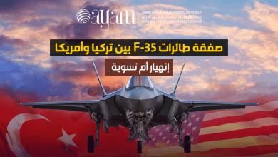 صورة إنفوجرافيك |  صفقة طائرات 35-F بين تركيا وأمريكا إنهيار أم تسوية