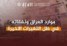 صورة إنفوجرافيك | موارد العراق ونفقاته في ظل التغيرات الاخيرة