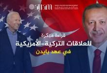 صورة قراءة مبكرة للعلاقات التركية – الأمريكية في عهد بايدن