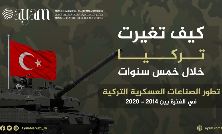Industries develop Turkish military Between the years 2014-2020