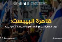 صورة ظاهرة البيبست : كيف قسم نتنياهو المجتمع والسياسة الإسرائيلية